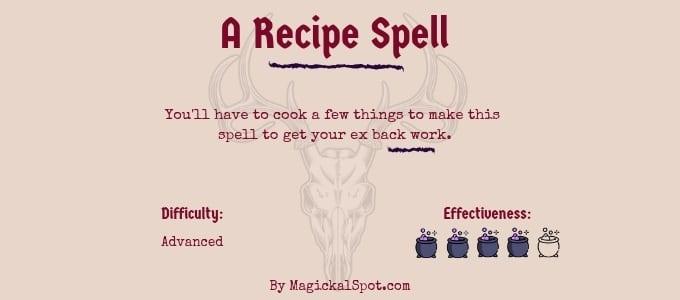 A Recipe Spell