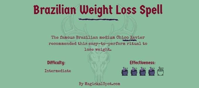 Brazilian Weight Loss Spell