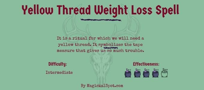 Yellow Thread Weight Loss Spell