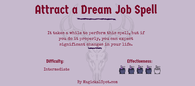 Attract a Dream Job Spell