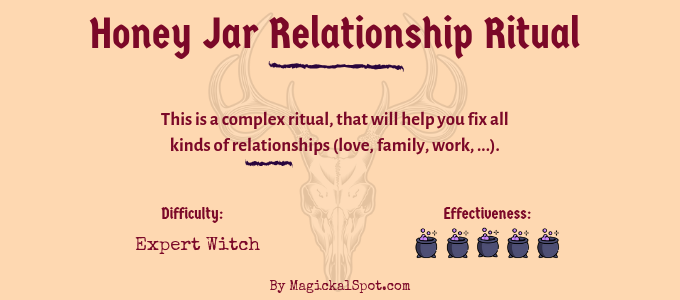 Honey Jar Relationship Ritual