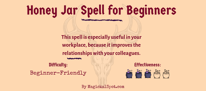 Honey Jar Spell for Beginners