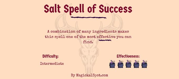 Salt Spell of Success