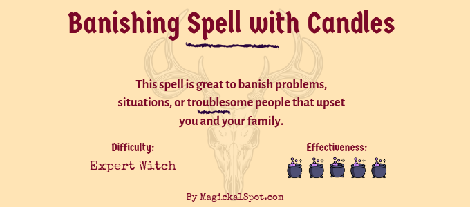 Spell with Candles