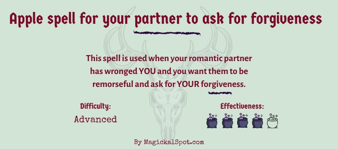 Apple spell for your partner to ask for forgiveness