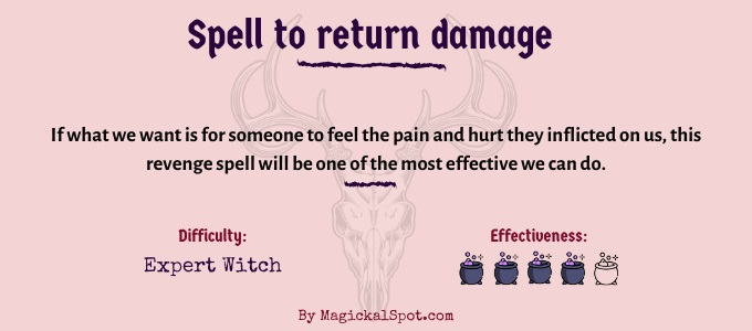 Spell to return damage
