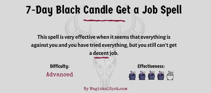 7-day black candle get a job spell